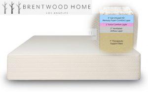 brentwood-home-bamboo-mattress