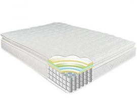 10 Best Rated Mattresses For 2017 Reviews And 5 You