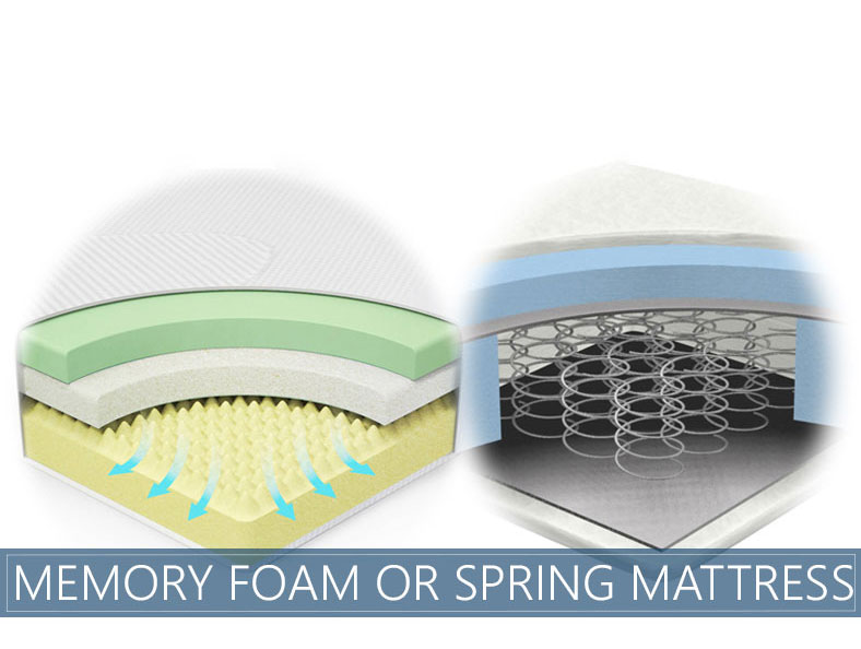 Squeaky Box Spring >> Memory Foam or Spring Mattress? Which Is Better For You?