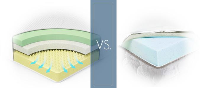 memory-foam-vs-memory-foam-topper