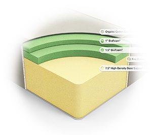 organic-mattress-type