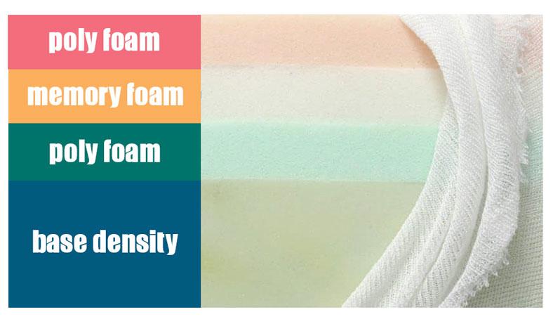 casper mattress layers - top to bottom image