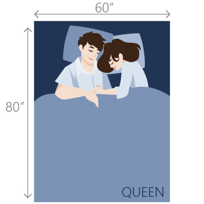 mattress size chart bed dimensions definitive guide feb 2019. Black Bedroom Furniture Sets. Home Design Ideas