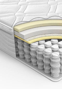 How To Buy The Best Mattress For Back Pain Relief