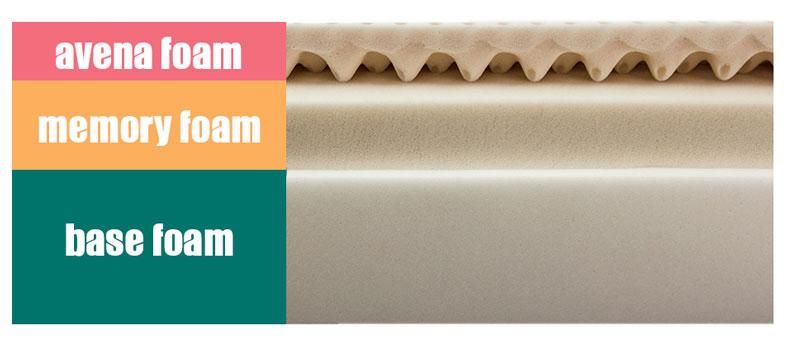 leesa mattress foam layers image