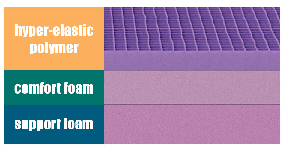 image showing three layers of purple bed