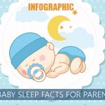 8 baby sleep facts for parents