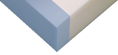 How Are Serta Mattresses Rated