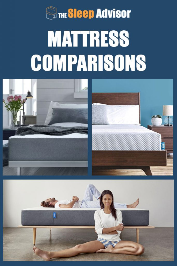 mattress comparison chart pinterest graphic