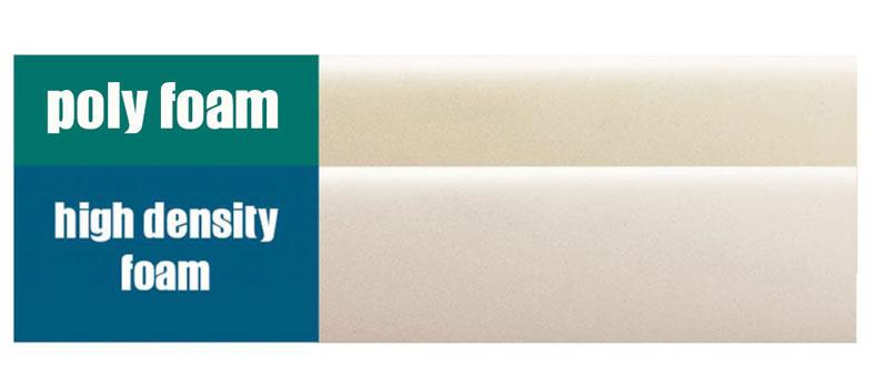 layers of polyfoam