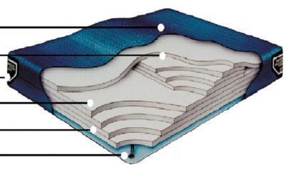 Boyd Specialty Sleep product image