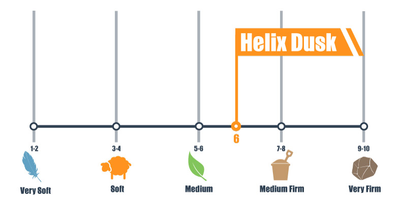 Firmness scale for Helix Dusk Bed