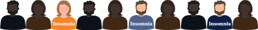 Every Third Adult In US Suffers From Insomnia