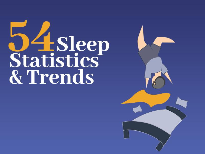 Sleep Statistics and Trends