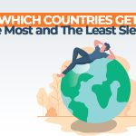 Which Countries Get The Most and The Least Sleep