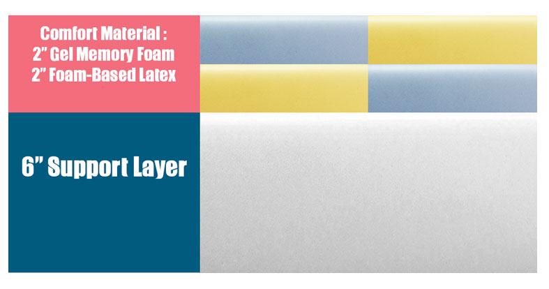 layers of indigo bed