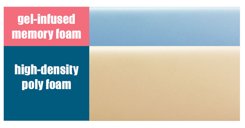 layers of modway aveline: gel infused memory foam and high-density poly foam