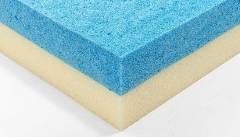 product image of zinus gel foam topper