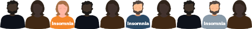 30 Percent of People that Suffer from Insomnia
