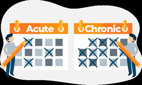 Acute vs Chronic Insomnia Illustration