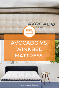 Avocado Vs. Winkbed Mattress