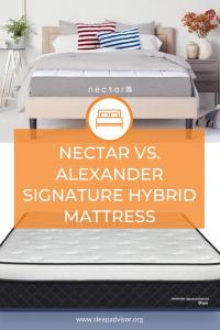 Nectar Vs. Alexander Signature Hybrid Mattress