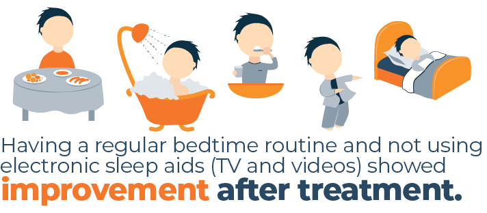 Regular Bedtime Routine Showed Improvement After Treatment Quote