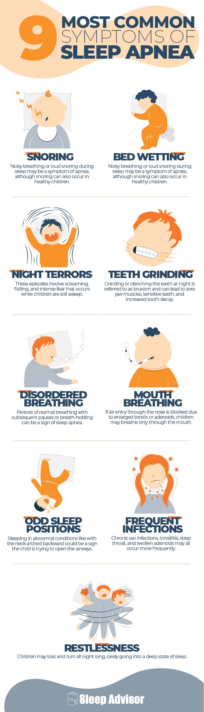 9 Most Common Symptoms of Sleep Apnea