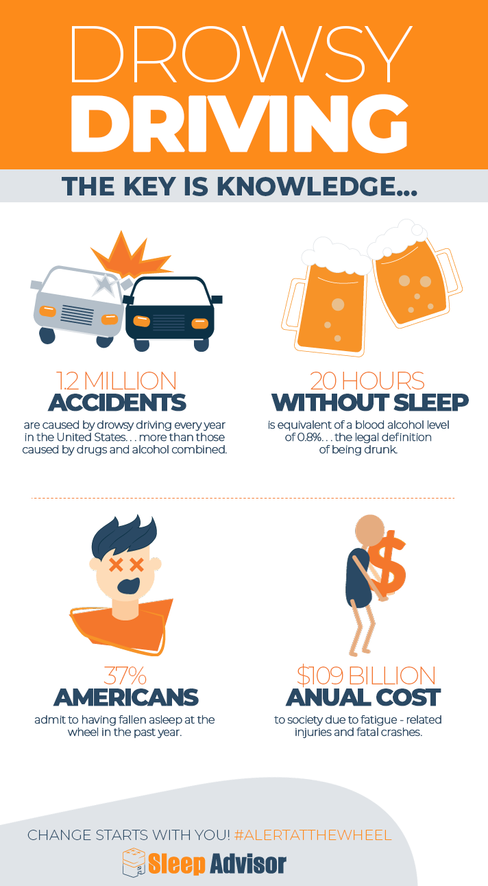 Drowsy Driving Facts Infographic