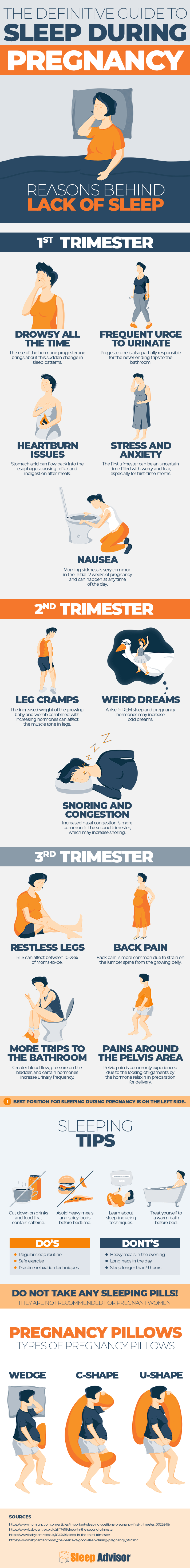Infographic Guide To Sleep During Pregnancy