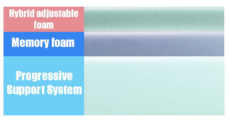 layers of the nuvanna mattress