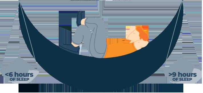 Man Sleeping on a Half Moon