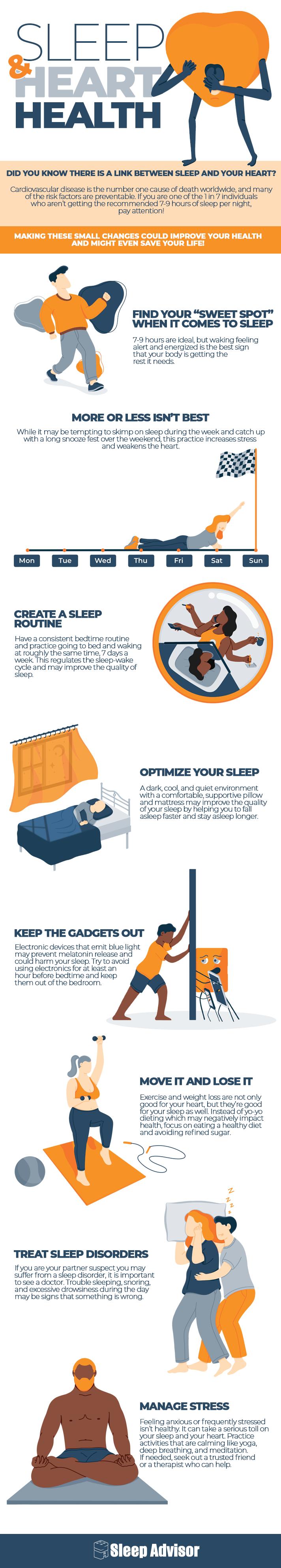 Sleep and Heart Health Infographic