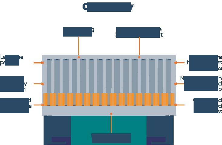 Crib Safety Inforaphic