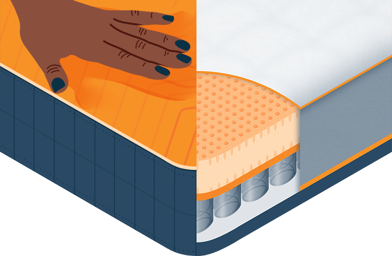 Illustration of a Comparison-of Memory Foam and Hybrid Mattresses