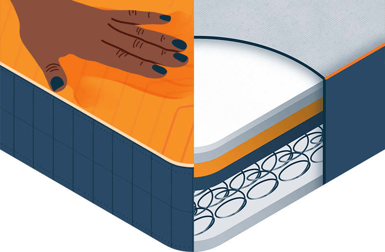 Illustration of a Comparison of Memory Foam and Innerspring Mattresses