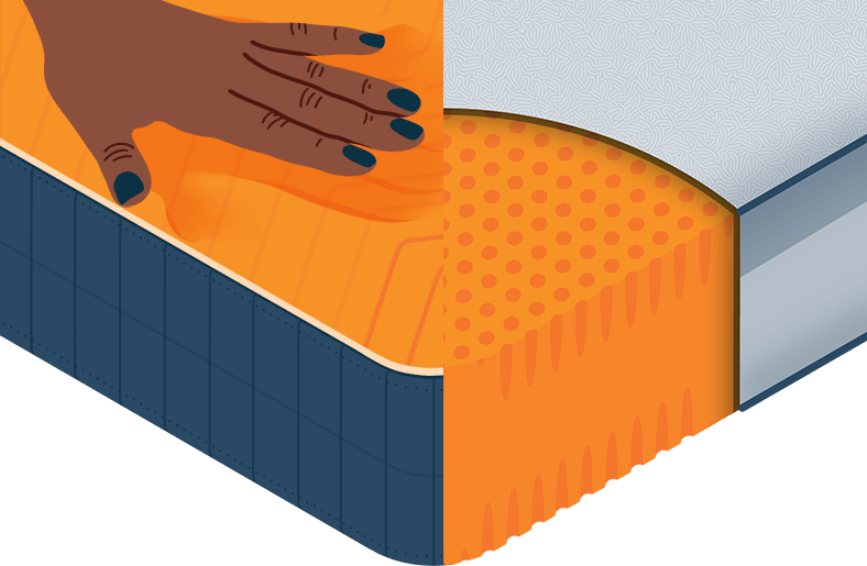 Illustration of a Comparison of Memory Foam and Latex Mattresses