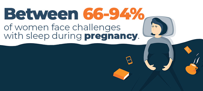 Quote Women Facing Challanges with Sleep During Pregnancy