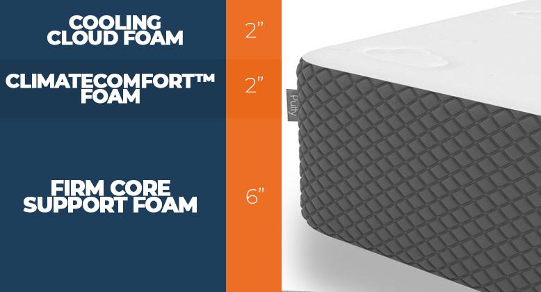 Puffy layers of the mattress
