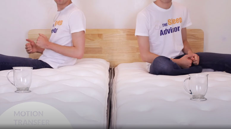 Motion transfer test for the Winkbed