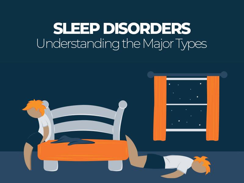 Understanding the Major Types of Sleep Disorders