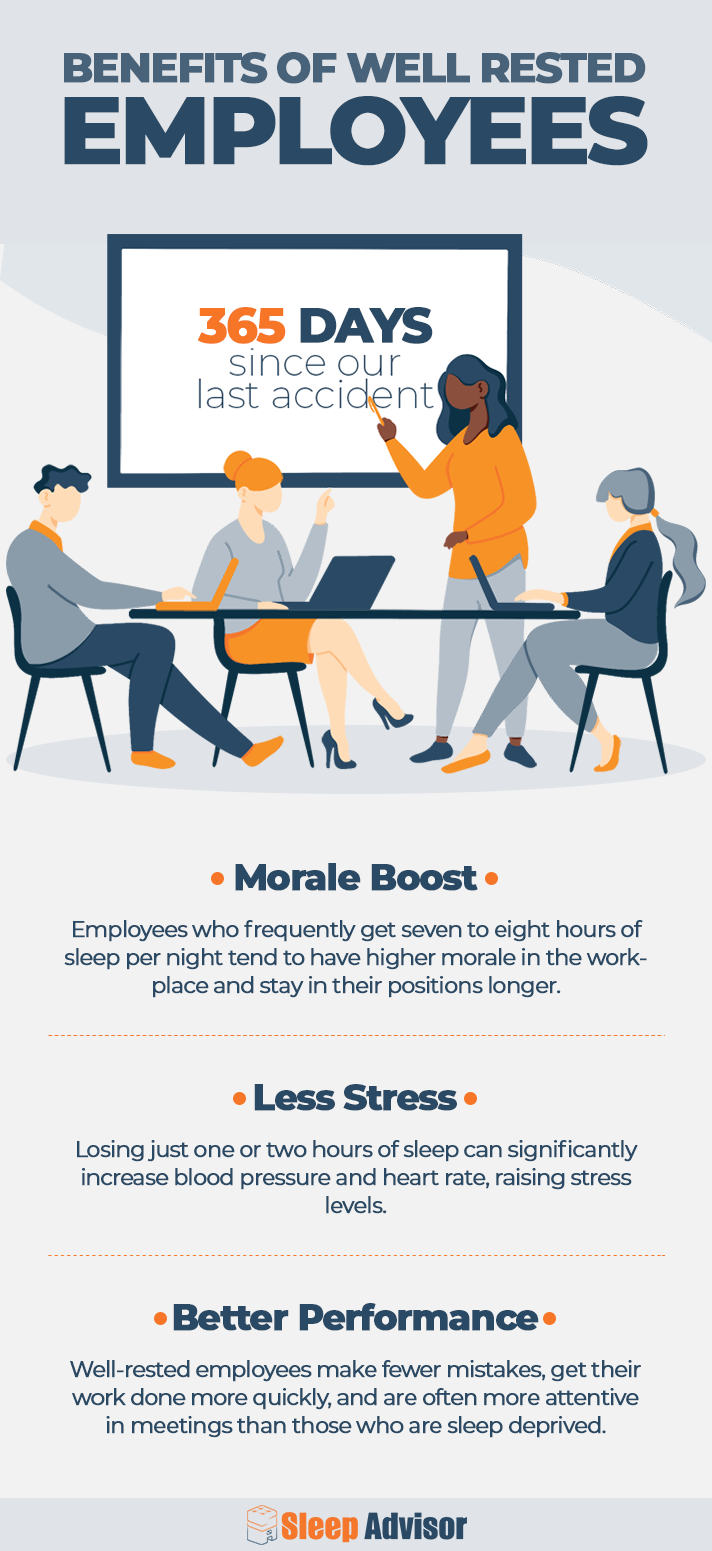 Benefits of Well Rested Employee Infographic