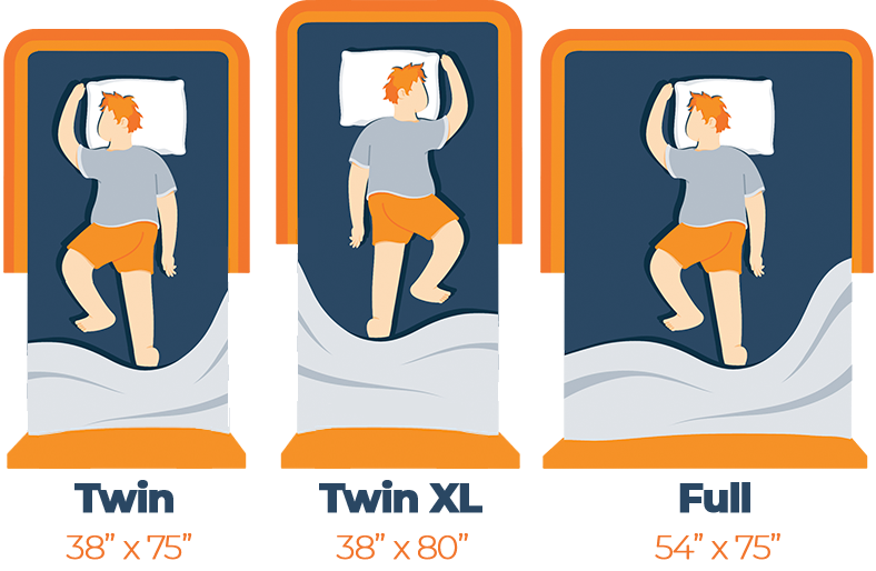 Kid Bed Sizes Illustration - twin, twin xl and full