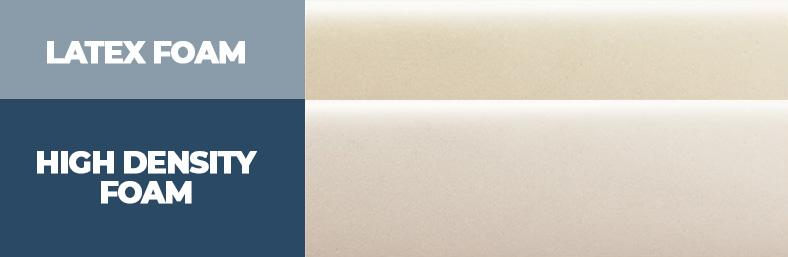 Latex Mattress Construstion Layers