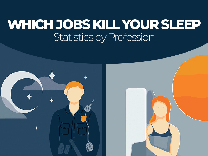 Sleep Deprivation By Profession