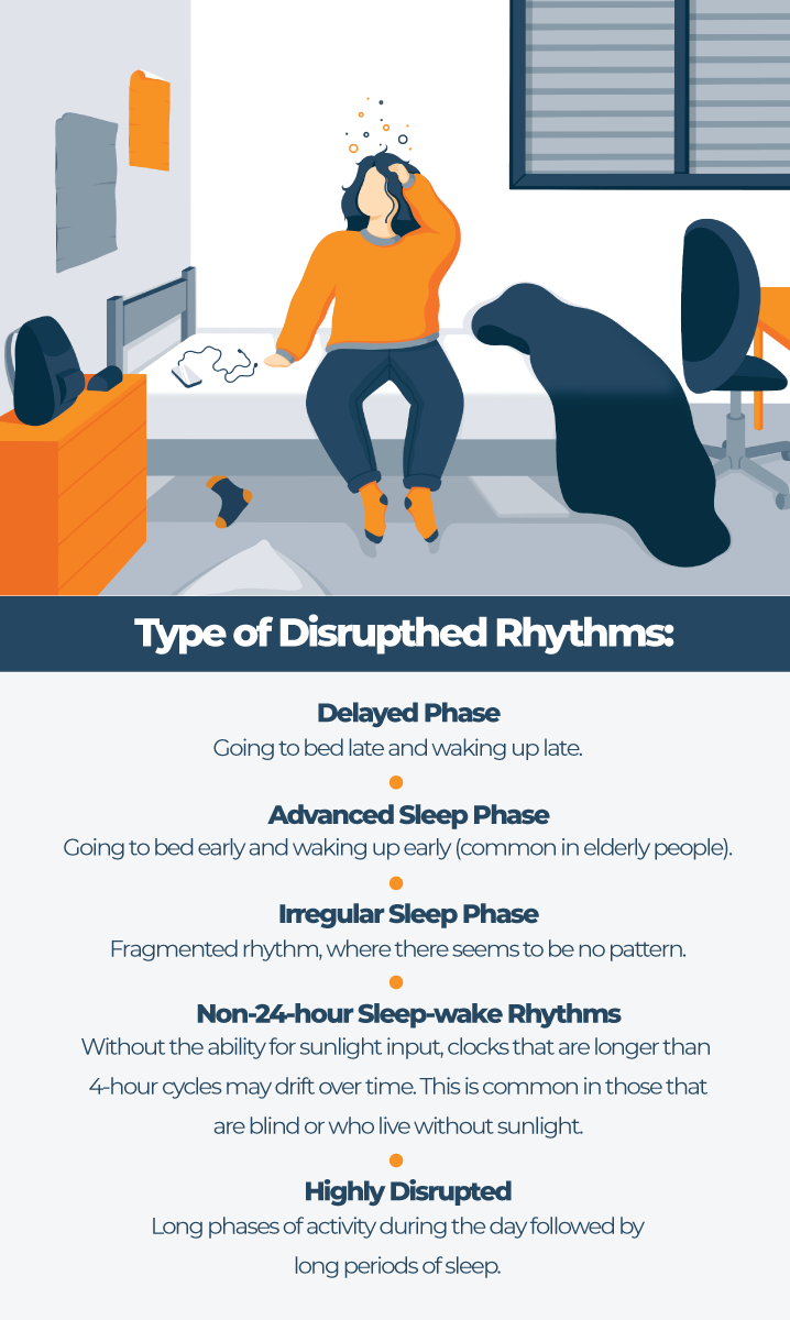 Type of disrupted rhythms infographic
