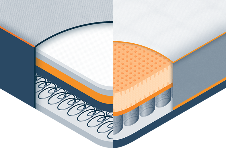 Illustration of a Comparison of Innerspring and Hybrid Mattresses