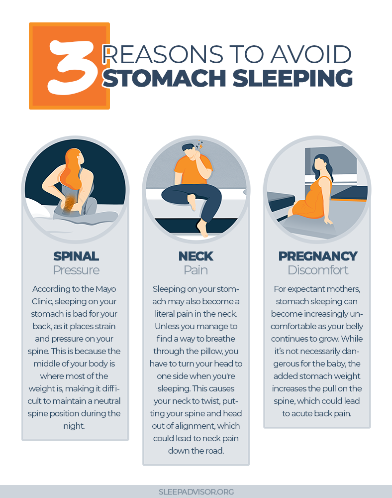 Infographic 3 Reasons to Avoid Stomach Sleeping