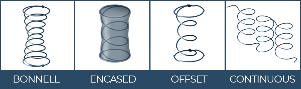 four different types of coils in a mattress