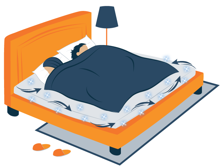 illustration of couple sleeping on cooling bed topper